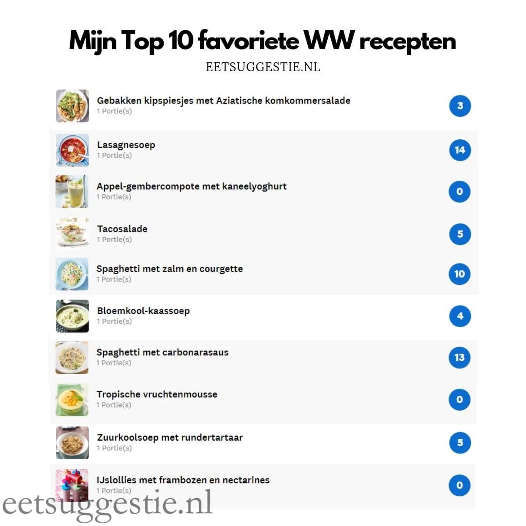 Top 10 Weight Watchers recepten volgens eetsuggestie.nl